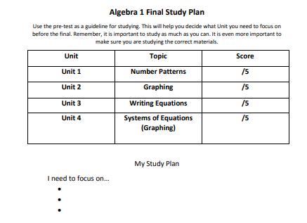 alg-1-test-plan